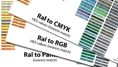 Conversione da HEX a RAL