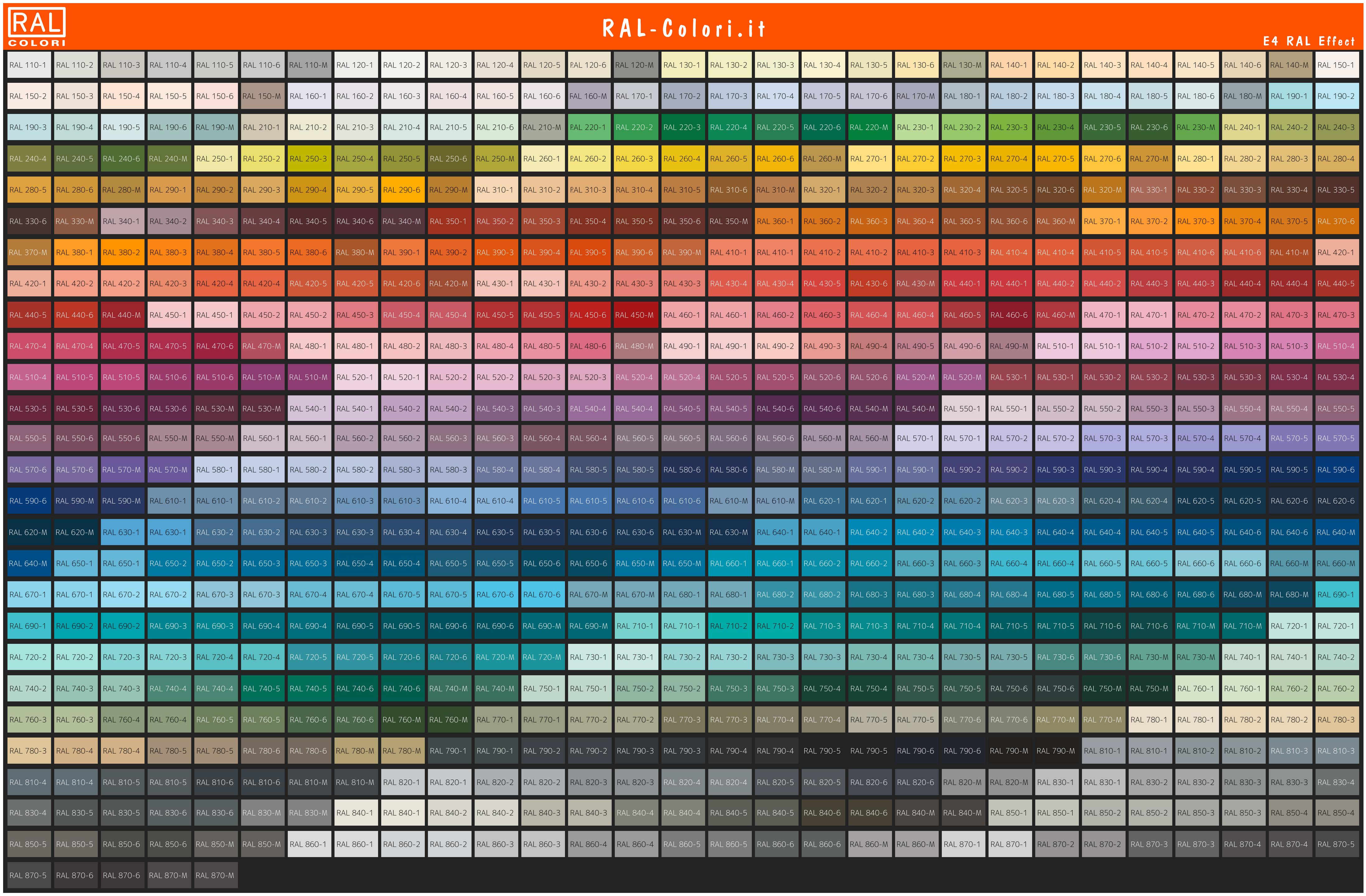 E4 RAL effect cartella colori IT