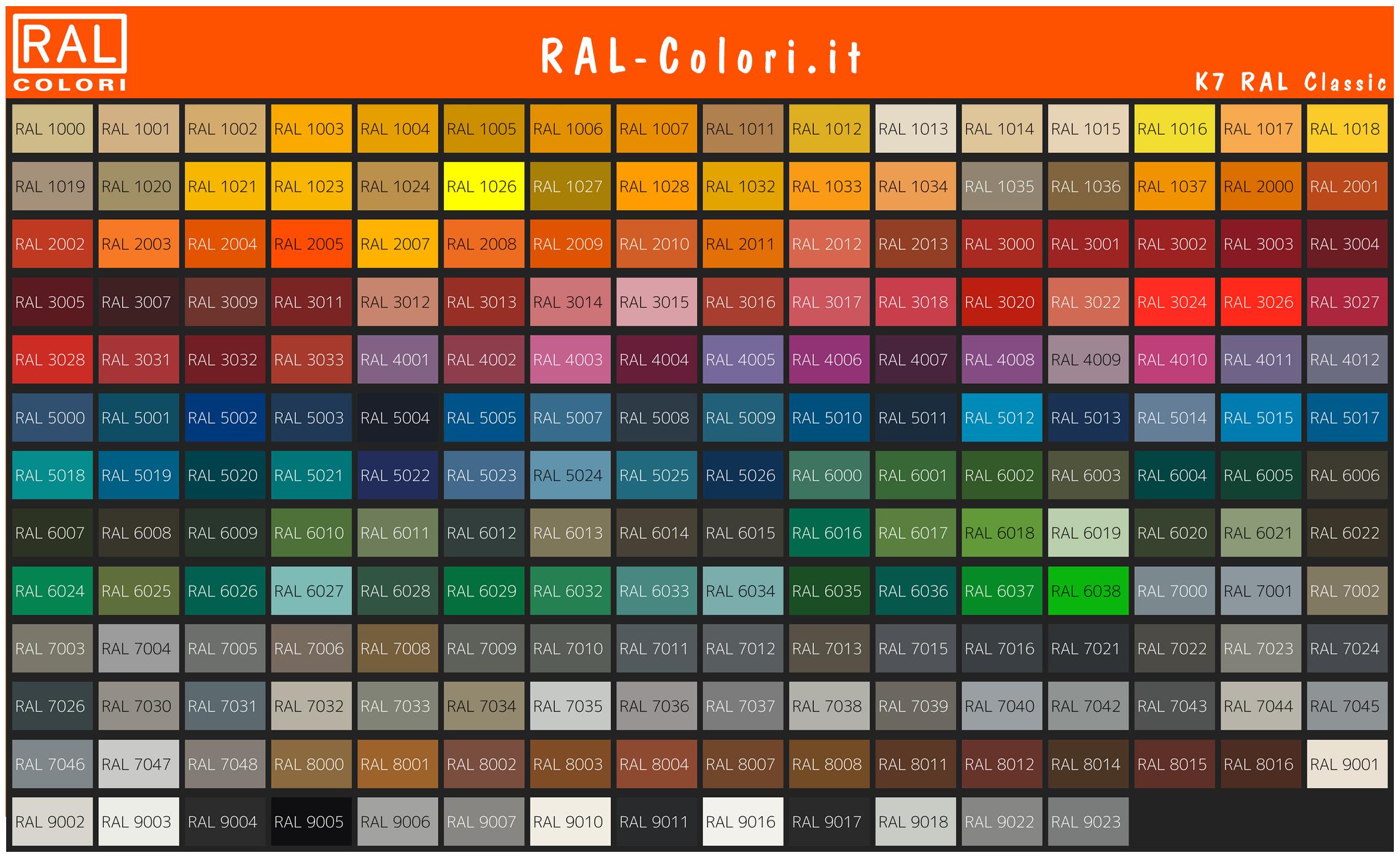 K7 RAL cartella colori IT