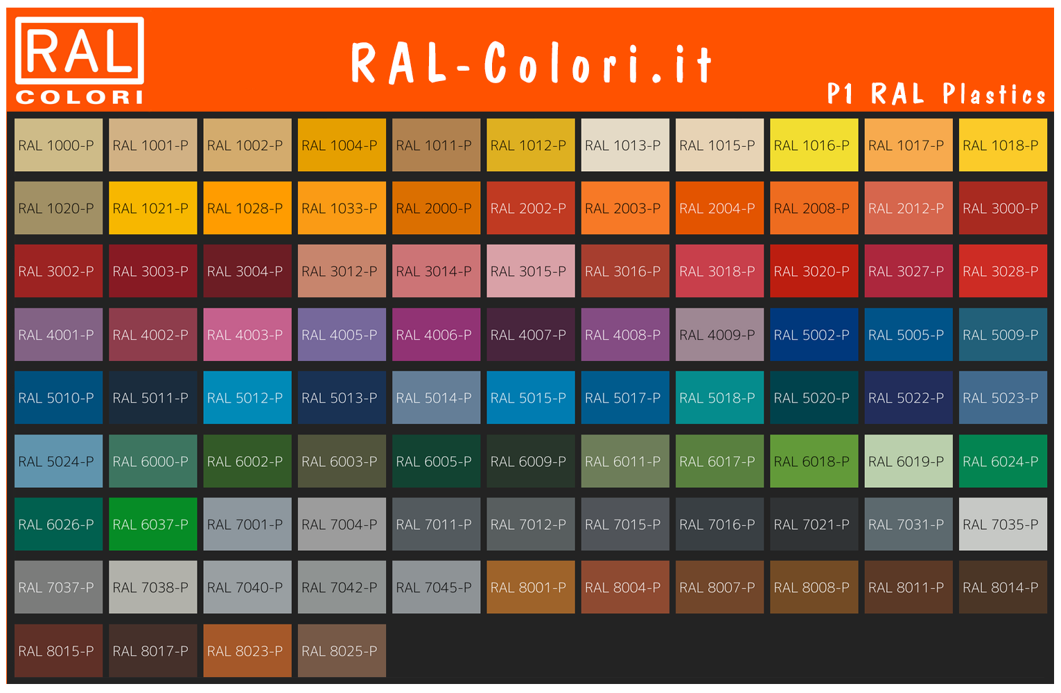 P1 RAL plastics cartella colori IT