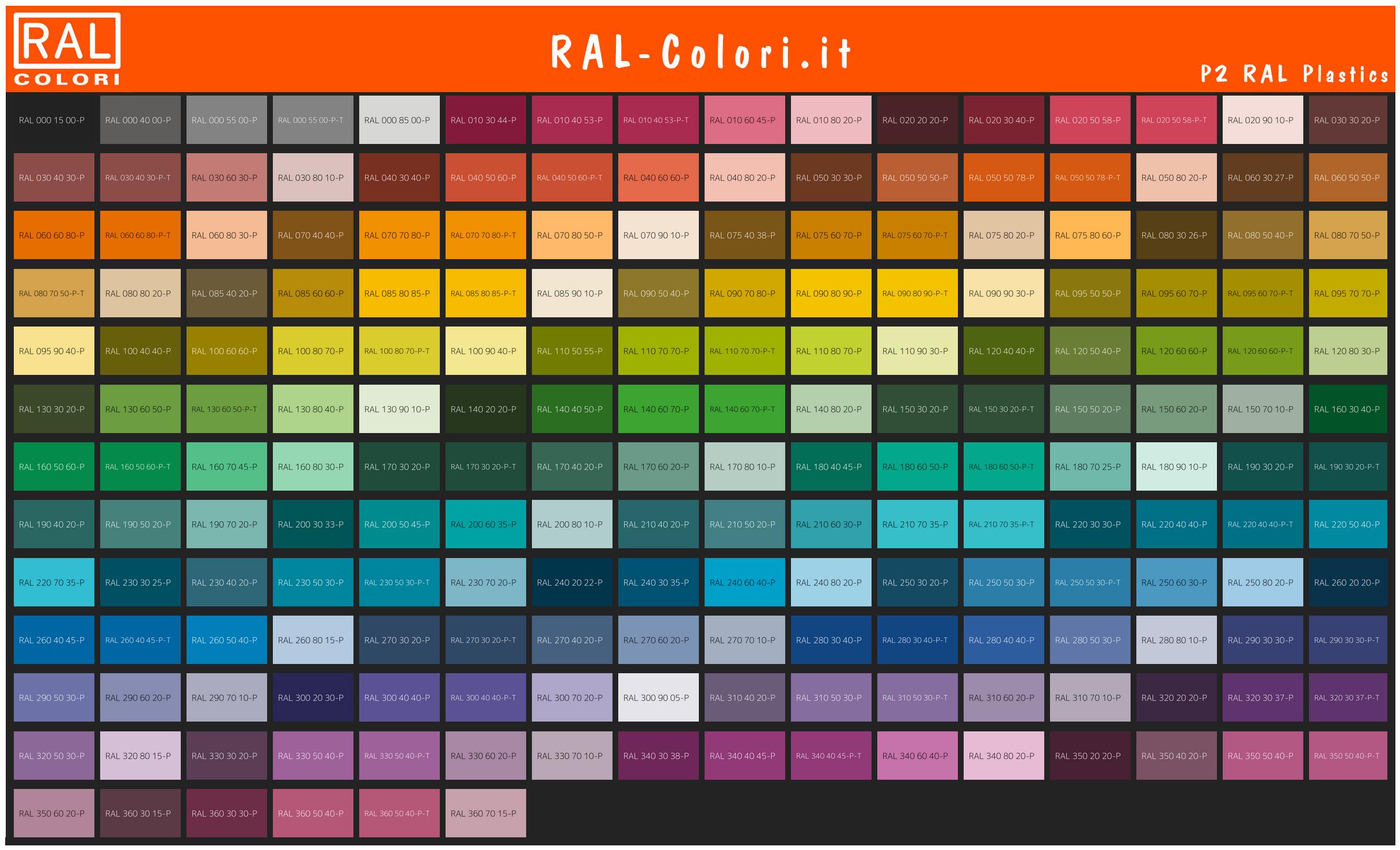 P2 RAL plastics cartella colori IT